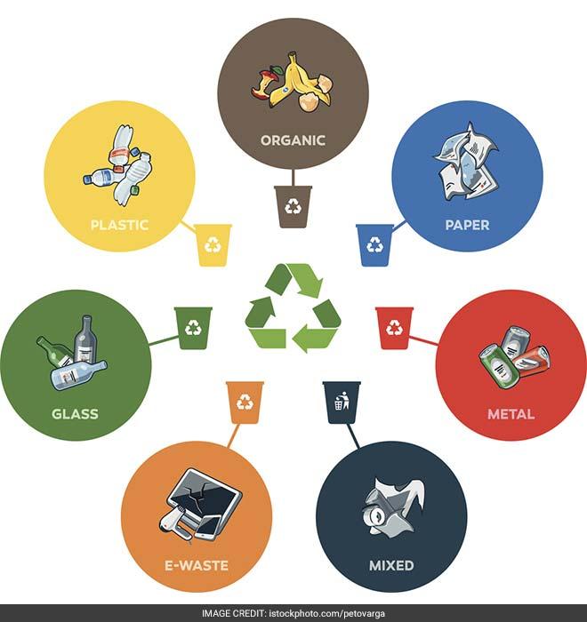 Banega Swachh India - Waste Segregation