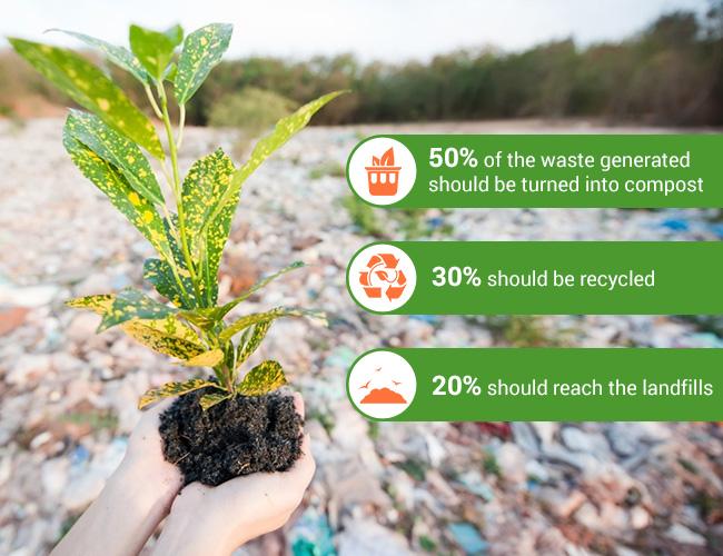 capital awaits for its zero waste colony 2