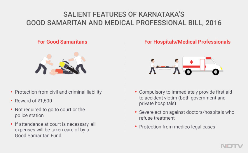 Road Safety- Salient Features of Karnataka's Good Samaritan Law