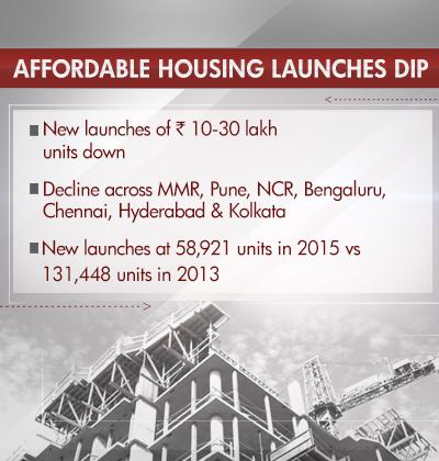 Affordable housing- Nikhil jpeg