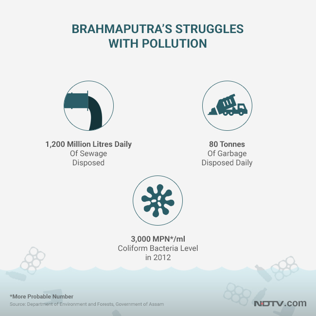 Brahmaputra receives an astounding 1,200 million litres of untreated sewage daily
