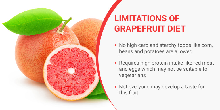 Grape Fruit Diet