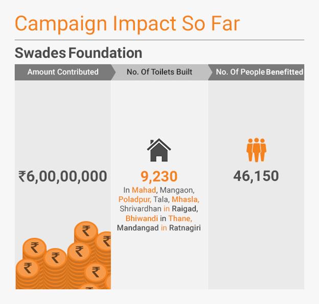 campaign-impact-banega swachh india