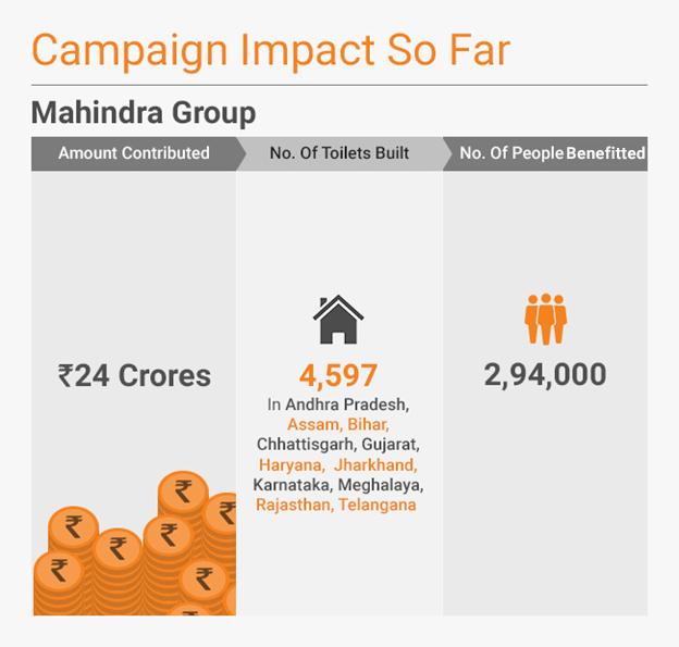 campaign-impact_banega-swachh-india