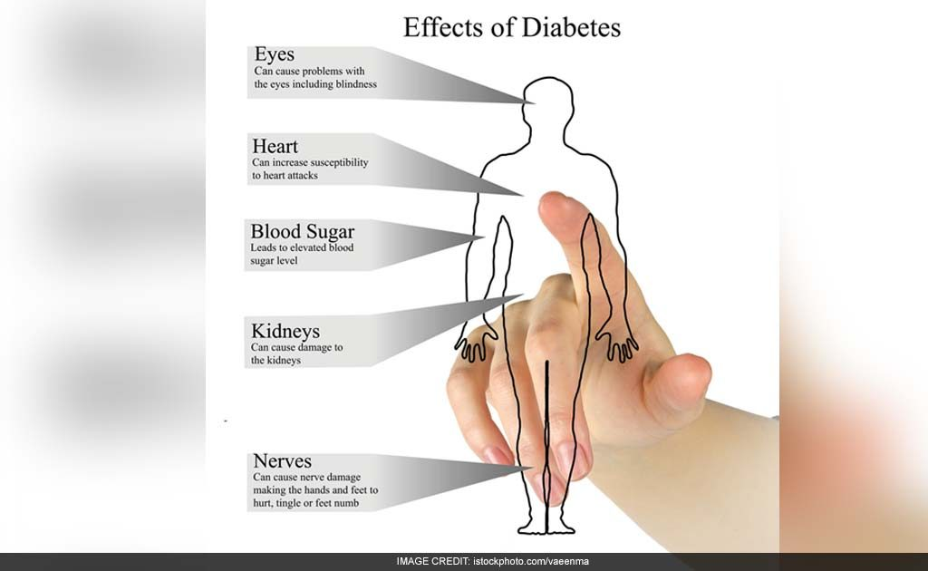 life and effect of diabetes Table of contents how diabetes impacts the sexual organs treatment lifestyle tips other considerations having diabetes affects much more than a person's diet - it can impact every aspect of their life, including their sexual health.