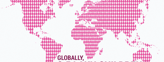 Worldwide Cancer Facts and Figures – In Infographics