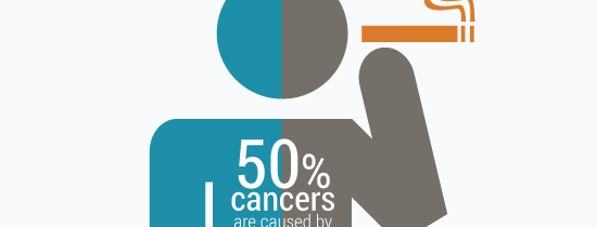 Did You Know That 50% Cancers Are Caused by Lifestyle Choices
