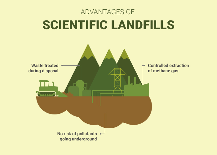 Advantages of scientific landfills