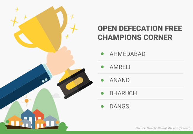 Swachh Bharat Abhiyan 2017 Target Government To Declare 300 Districts Open Defecation Free By End Of This Year
