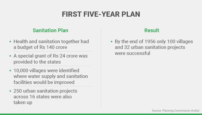 was the first five year plan successful