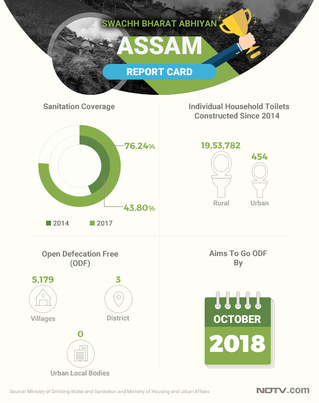 Assam has been the fastest moving state in terms of toilet construction in northeast India