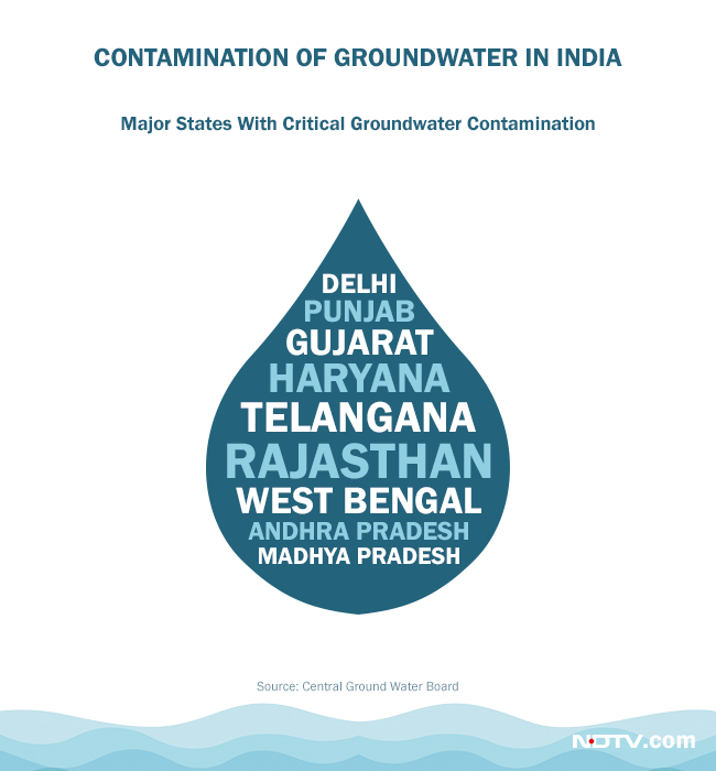 Some of India's major states suffer from severe groundwater contamination