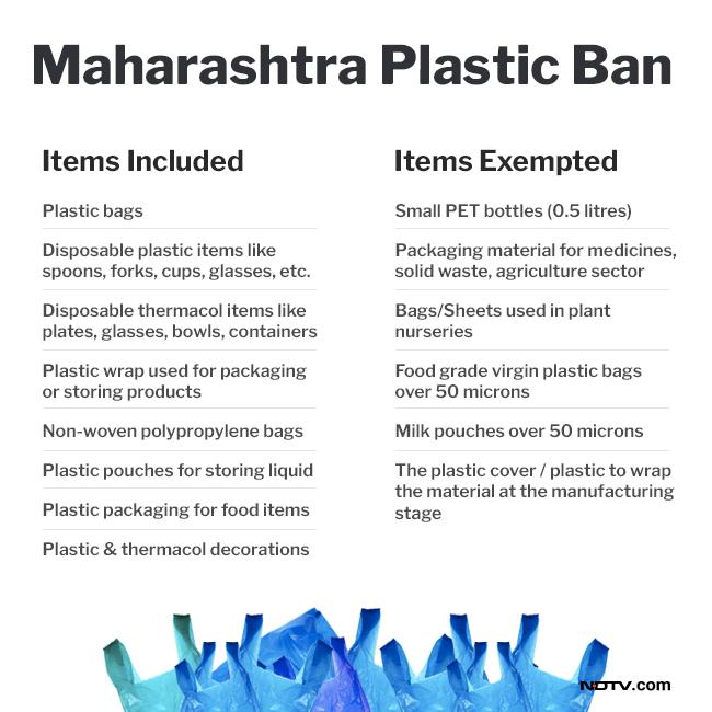 2018年6月23日より、マハラシュトラ州で禁止されるプラスチック製品