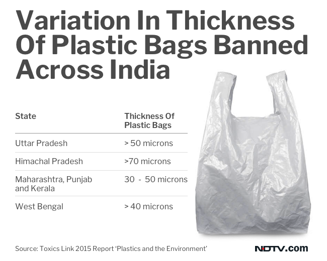 Across different states, plastic bags of varying thicknesses are banned