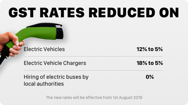 e-mobility-electric-vehicles-to-become-cheaper-from-august-1-as-gst-on-evs-and-ev-chargers-reduced-slashed