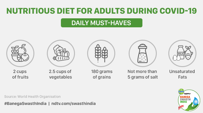 Daily must-haves according to the World Health Organisation