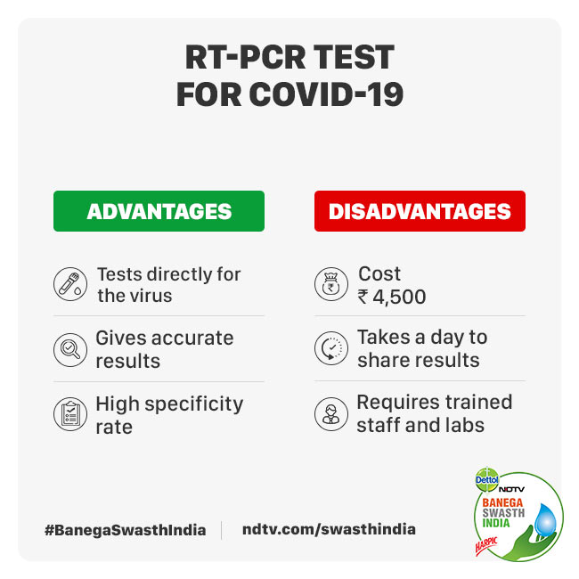 Coronavirus In India: Experts Explain Different Types Of Tests For COVID-19 And Their Efficacy