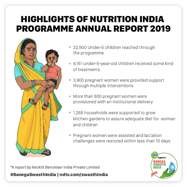 Top Highlights: Nutrition India Programme Annual Report 2019