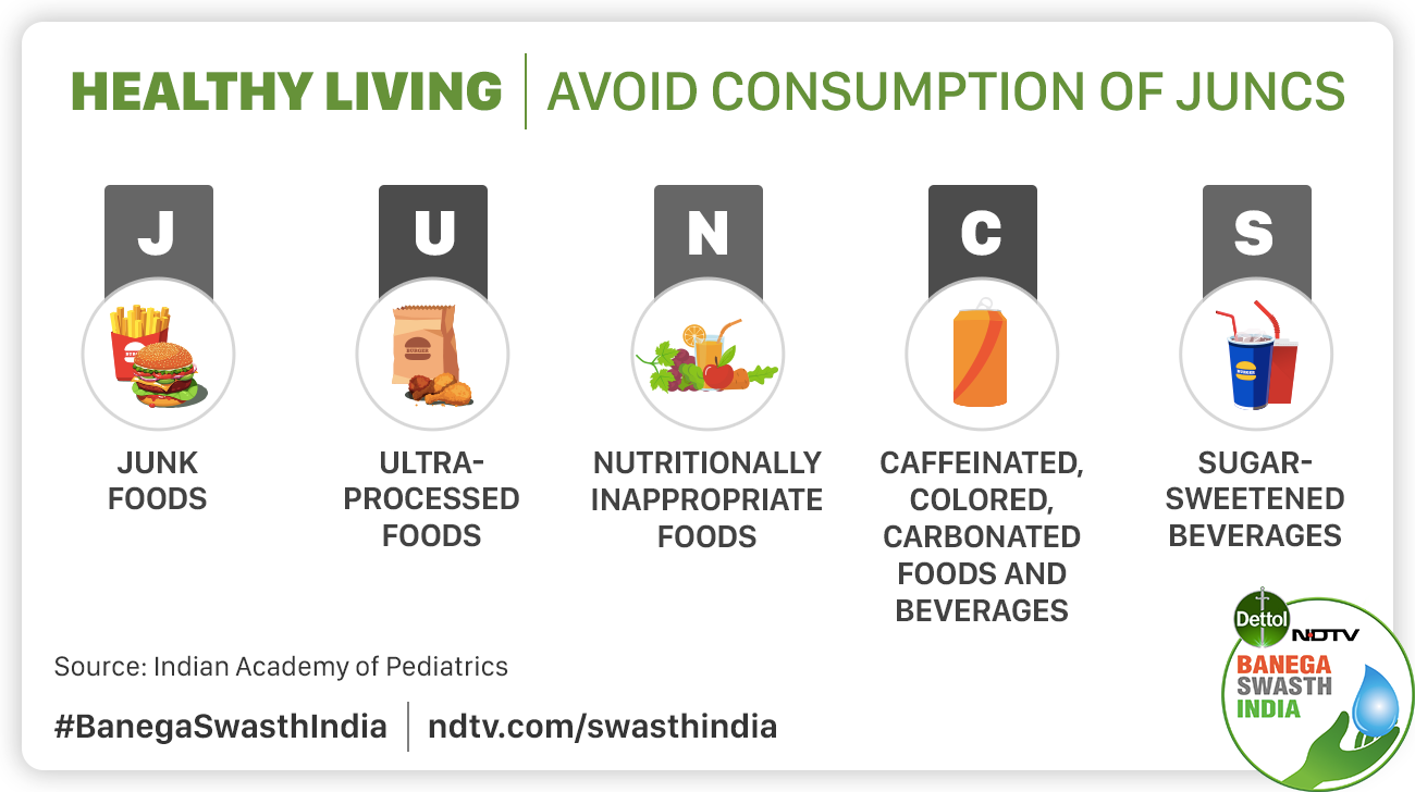 Opinion: Say No To Junks - Healthy Lifestyle And Healthy Eating