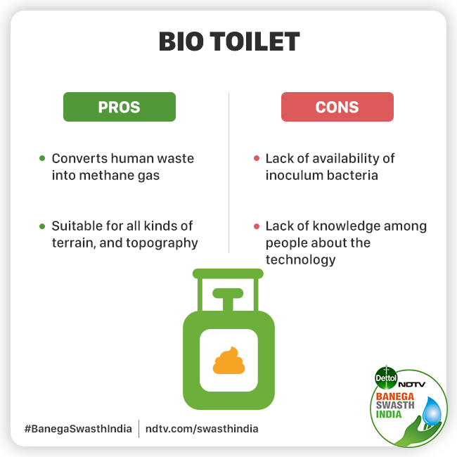 Eco-friendly Toilets Can Eradicate Open Defecation And Help Manage Waste Effectively