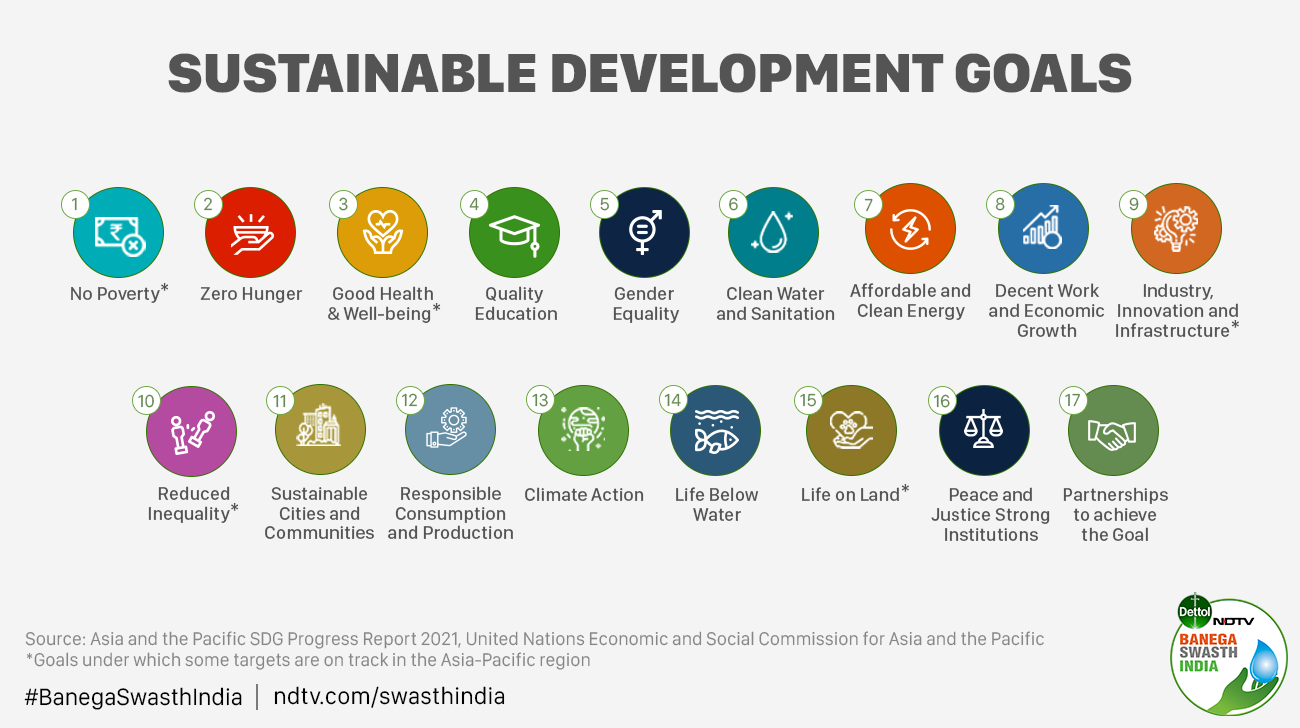 Asia-Pacific Region May Meet Only 9 Of The 104 Targets Of Sustainable Development Goals By 2030: UN Report