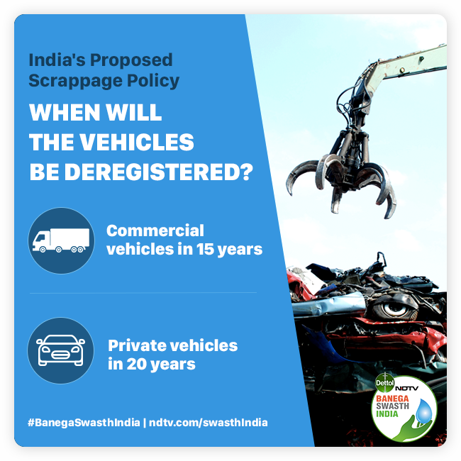 Vehicle Scrappage Policy: Is India On The Right Track To Ensure Clean Air For All?