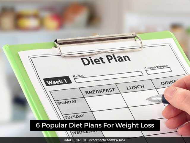 6-Popular-Diet-Plans-For-Weight-Loss1